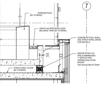 Typical PCSLF Pool Section 1 PCSLF Series Swimming Pool Isolators